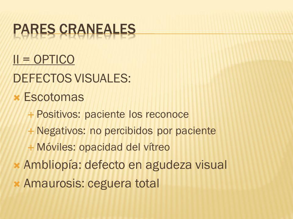 II = OPTICO DEFECTOS VISUALES: Escotomas Positivos: paciente los reconoce Negativos: no percibidos por paciente Móviles: opacidad del vítreo Ambliopía