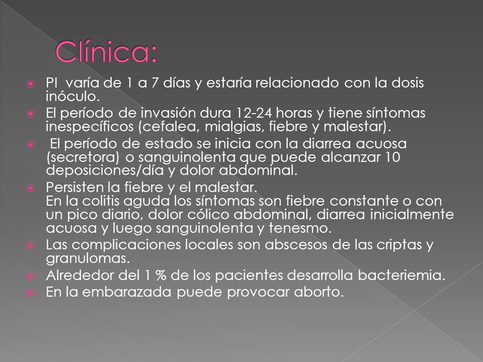 PI varía de 1 a 7 días y estaría relacionado con la dosis inóculo. El período de invasión dura 12-24 horas y tiene síntomas inespecíficos (cefalea, mi
