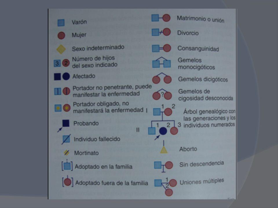 TRASTORNOS AUTOSÓMICOS DOMINANTES 1.