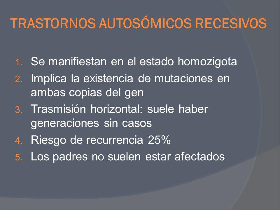 TRASTORNOS AUTOSÓMICOS RECESIVOS 1. Se manifiestan en el estado homozigota 2. Implica la existencia de mutaciones en ambas copias del gen 3. Trasmisió