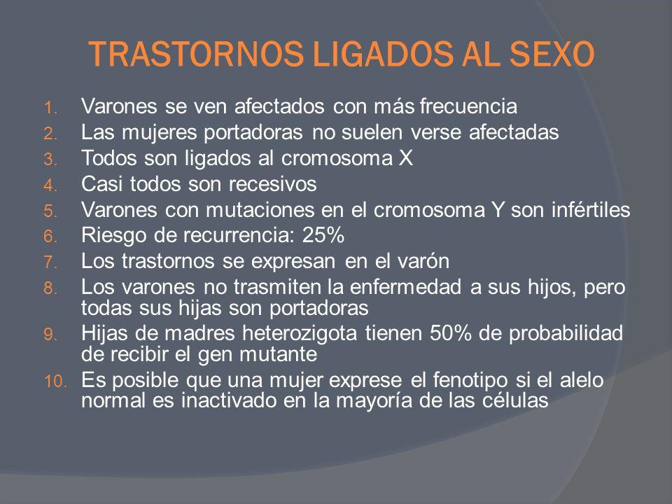 TRASTORNOS LIGADOS AL SEXO 1. Varones se ven afectados con más frecuencia 2. Las mujeres portadoras no suelen verse afectadas 3. Todos son ligados al