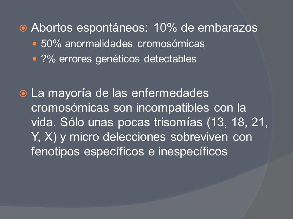 Abortos espontáneos: 10% de embarazos 50% anormalidades cromosómicas ?% errores genéticos detectables La mayoría de las enfermedades cromosómicas son