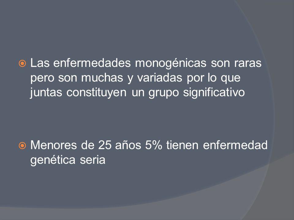 Las enfermedades monogénicas son raras pero son muchas y variadas por lo que juntas constituyen un grupo significativo Menores de 25 años 5% tienen en