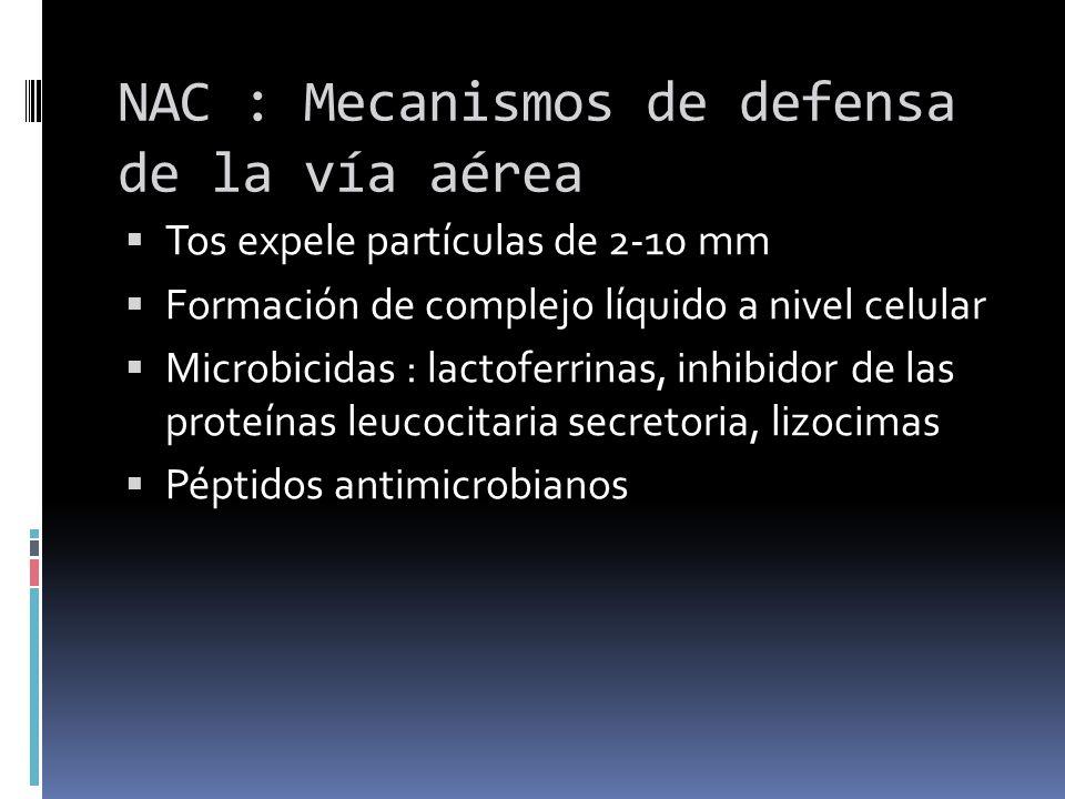 NAC : Mecanismos de defensa de la vía aérea Tos expele partículas de 2-10 mm Formación de complejo líquido a nivel celular Microbicidas : lactoferrina