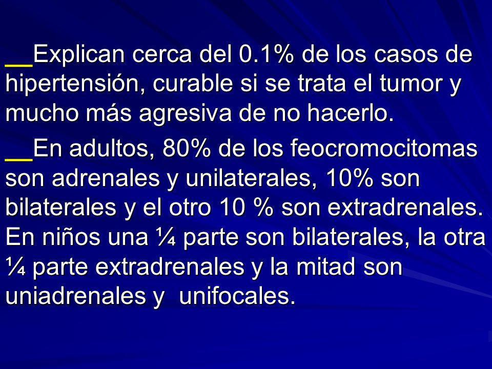 __Explican cerca del 0.1% de los casos de hipertensión, curable si se trata el tumor y mucho más agresiva de no hacerlo. __En adultos, 80% de los feoc