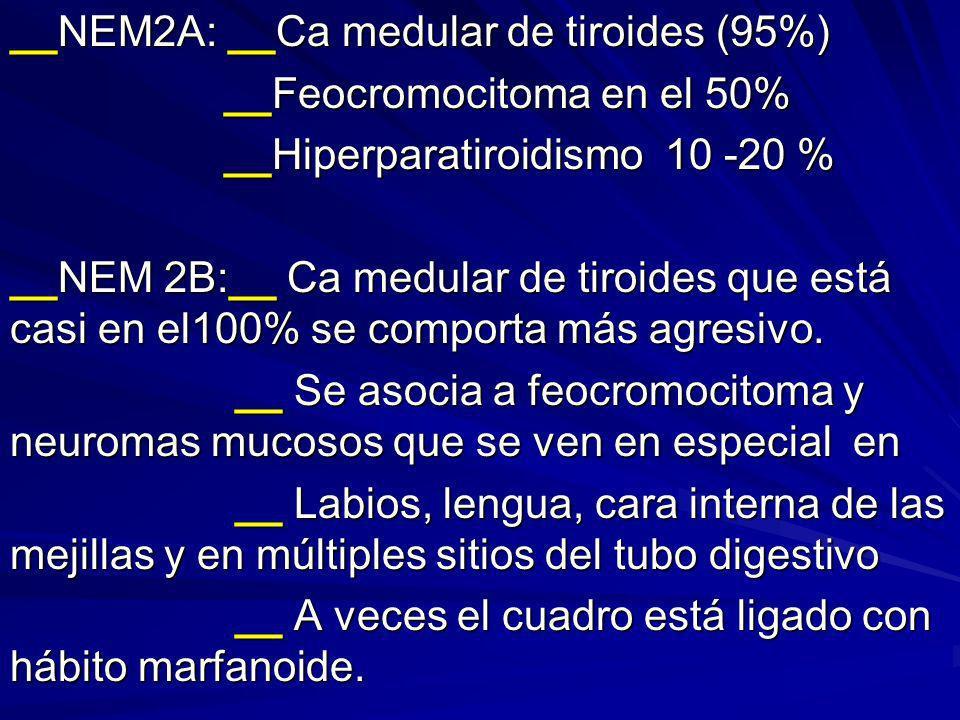 __NEM2A: __Ca medular de tiroides (95%) __Feocromocitoma en el 50% __Feocromocitoma en el 50% __Hiperparatiroidismo 10 -20 % __Hiperparatiroidismo 10