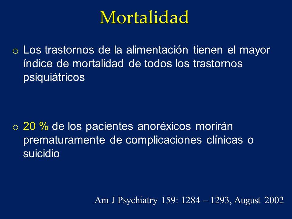 El riesgo de muerte es mucho menor en pacientes con bulimia pero podría ser mayor que el de la población normal N Engl J Med 2003;349:875-81.
