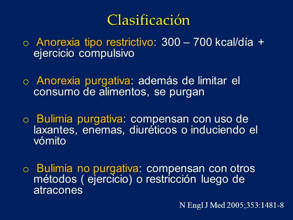 Criterios Diagnósticos - ANOREXIA Manual diagnóstico y estadístico de los trastornos mentales.