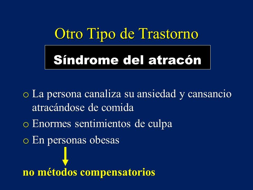 Síndrome del atracón...