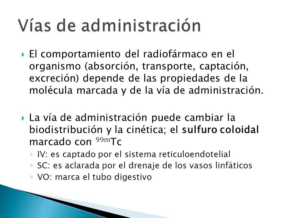 El comportamiento del radiofármaco en el organismo (absorción, transporte, captación, excreción) depende de las propiedades de la molécula marcada y d