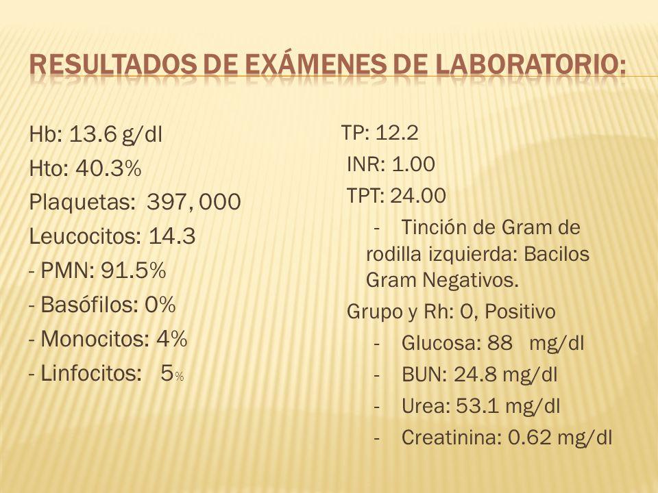 Hb: 13.6 g/dl Hto: 40.3% Plaquetas: 397, 000 Leucocitos: 14.3 - PMN: 91.5% - Basófilos: 0% - Monocitos: 4% - Linfocitos: 5 % TP: 12.2 INR: 1.00 TPT: 2
