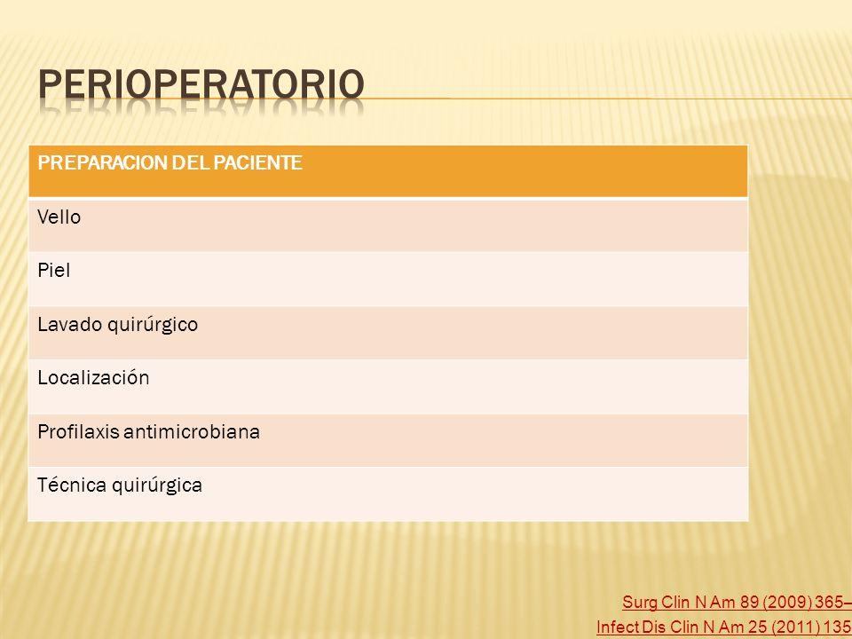 PREPARACION DEL PACIENTE Vello Piel Lavado quirúrgico Localización Profilaxis antimicrobiana Técnica quirúrgica Surg Clin N Am 89 (2009) 365–389 Infec