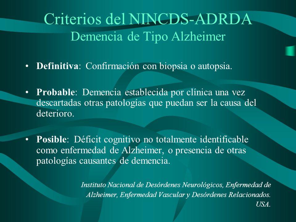 Criterios del NINCDS-ADRDA Demencia de Tipo Alzheimer Definitiva: Confirmación con biopsia o autopsia. Probable: Demencia establecida por clínica una