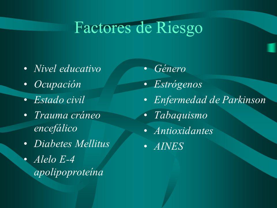 Factores de Riesgo Nivel educativo Ocupación Estado civil Trauma cráneo encefálico Diabetes Mellitus Alelo E-4 apolipoproteína Género Estrógenos Enfer