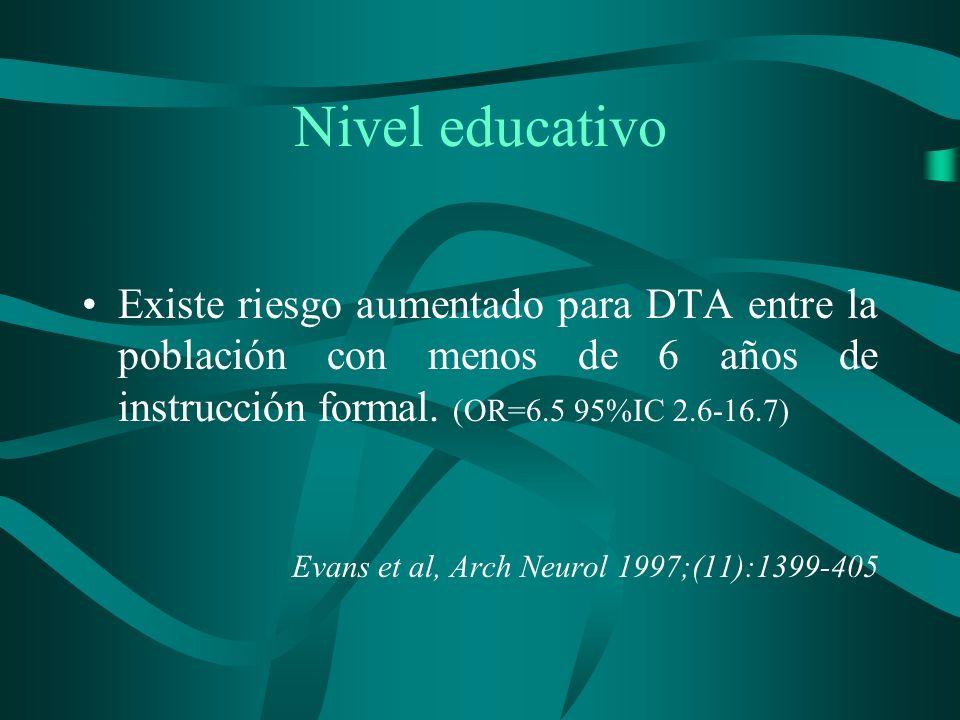 Nivel educativo Existe riesgo aumentado para DTA entre la población con menos de 6 años de instrucción formal. (OR=6.5 95%IC 2.6-16.7) Evans et al, Ar