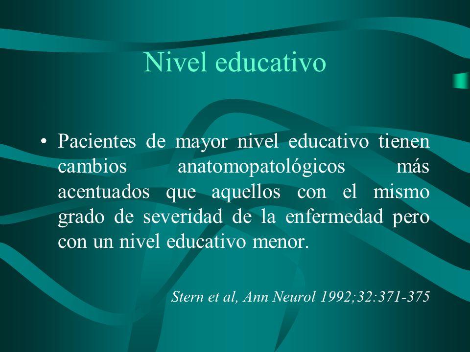 Nivel educativo Pacientes de mayor nivel educativo tienen cambios anatomopatológicos más acentuados que aquellos con el mismo grado de severidad de la