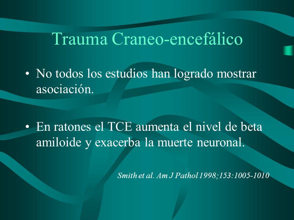 Trauma Craneo-encefálico No todos los estudios han logrado mostrar asociación. En ratones el TCE aumenta el nivel de beta amiloide y exacerba la muert