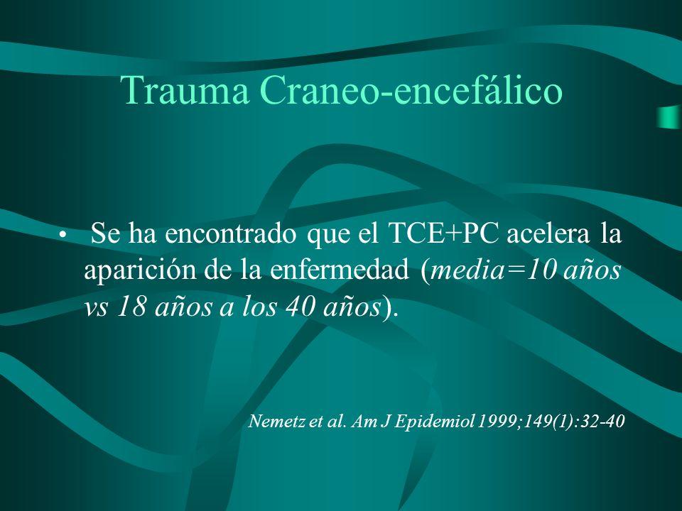 Trauma Craneo-encefálico Se ha encontrado que el TCE+PC acelera la aparición de la enfermedad (media=10 años vs 18 años a los 40 años). Nemetz et al.