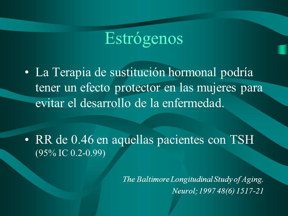 Estrógenos La Terapia de sustitución hormonal podría tener un efecto protector en las mujeres para evitar el desarrollo de la enfermedad. RR de 0.46 e