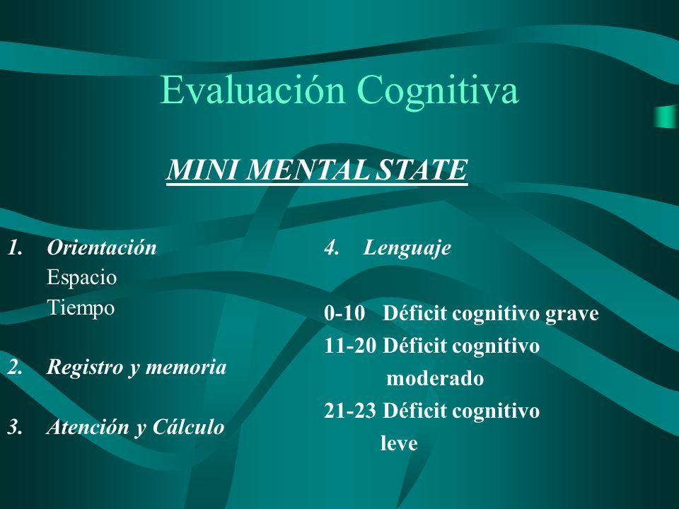 Evaluación Cognitiva 1.Orientación Espacio Tiempo 2.Registro y memoria 3.Atención y Cálculo 4.Lenguaje 0-10 Déficit cognitivo grave 11-20 Déficit cogn