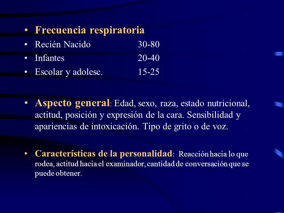 Frecuencia respiratoria Recién Nacido30-80 Infantes20-40 Escolar y adolesc.15-25 Aspecto general : Edad, sexo, raza, estado nutricional, actitud, posi