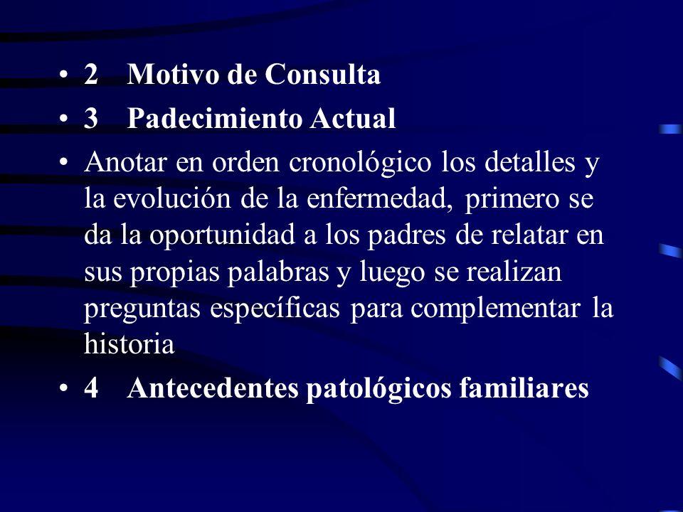 2Motivo de Consulta 3Padecimiento Actual Anotar en orden cronológico los detalles y la evolución de la enfermedad, primero se da la oportunidad a los