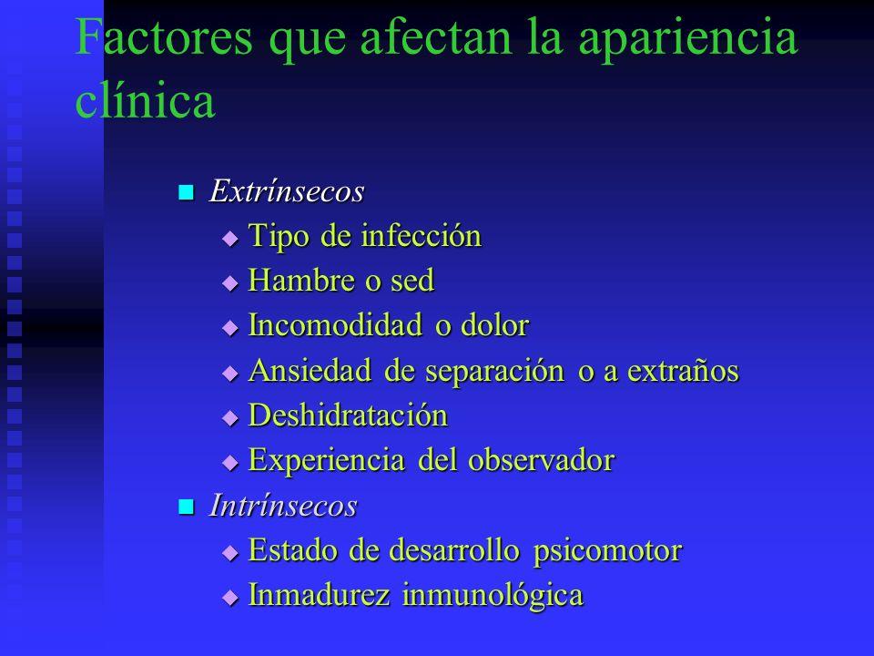 Factores que afectan la apariencia clínica Extrínsecos Extrínsecos Tipo de infección Tipo de infección Hambre o sed Hambre o sed Incomodidad o dolor I