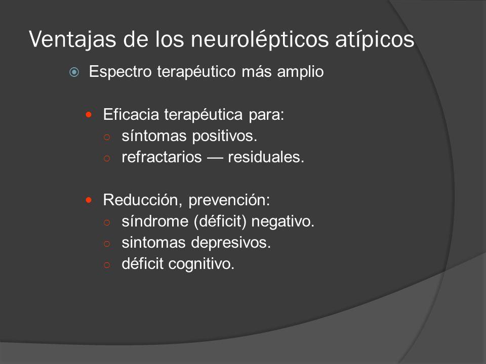 Ventajas de los neurolépticos atípicos Espectro terapéutico más amplio Eficacia terapéutica para: síntomas positivos.