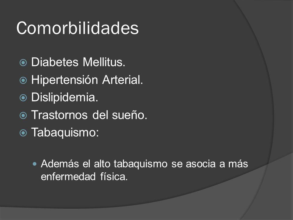 Comorbilidades Diabetes Mellitus.Hipertensión Arterial.