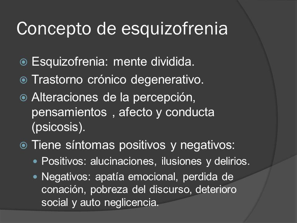 Diagnóstico diferencial Trastorno Inducido por medicación: Son síntomas similares a esquizofrenia por: anticolinérgicos, ansiolíticos, digoxina, fenitoína, esteroides, narcóticos y cimetidina.