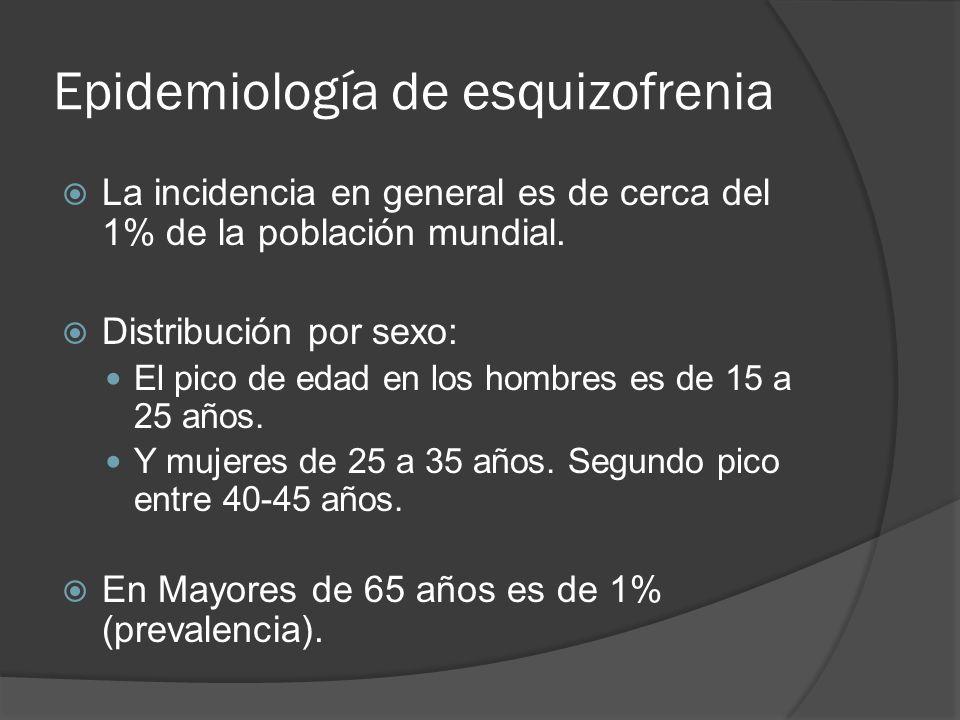 Epidemiología de esquizofrenia Pobreza y aislamiento social son gatillos que pueden ayudar a que se presente en individuos vulnerables: desventajas sociales.