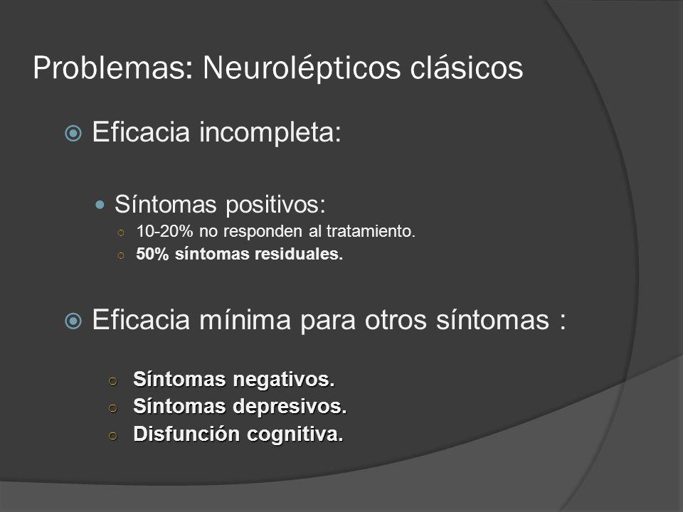 Problemas: Neurolépticos clásicos Eficacia incompleta: Síntomas positivos: 10-20% no responden al tratamiento.