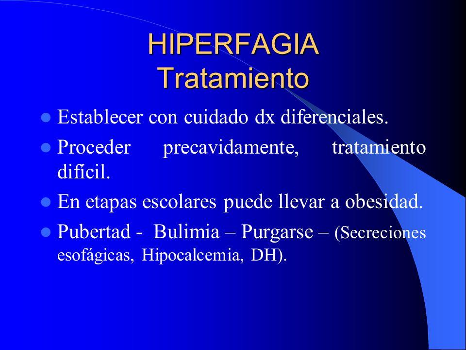 HIPERFAGIA Tratamiento Establecer con cuidado dx diferenciales. Proceder precavidamente, tratamiento difícil. En etapas escolares puede llevar a obesi