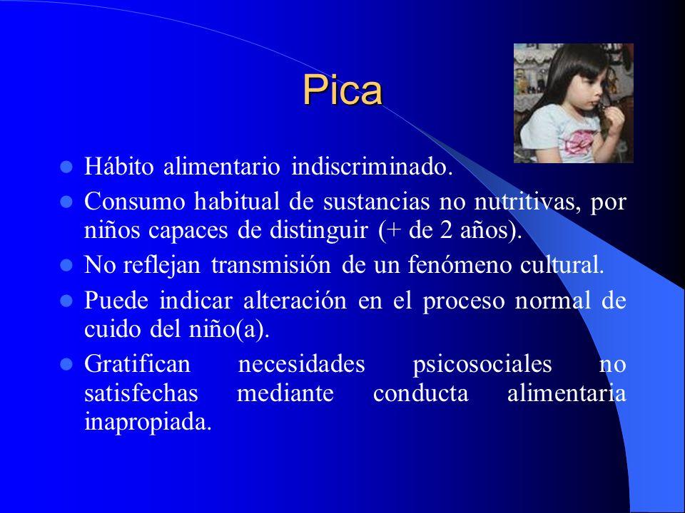 Pica Hábito alimentario indiscriminado. Consumo habitual de sustancias no nutritivas, por niños capaces de distinguir (+ de 2 años). No reflejan trans