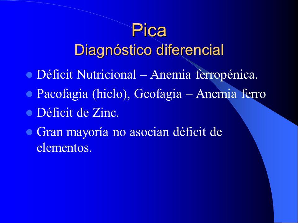 Pica Diagnóstico diferencial Déficit Nutricional – Anemia ferropénica. Pacofagia (hielo), Geofagia – Anemia ferro Déficit de Zinc. Gran mayoría no aso