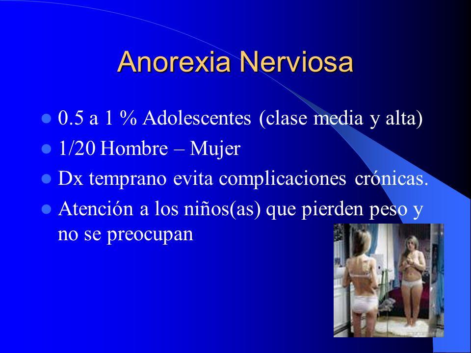 Anorexia Nerviosa 0.5 a 1 % Adolescentes (clase media y alta) 1/20 Hombre – Mujer Dx temprano evita complicaciones crónicas. Atención a los niños(as)