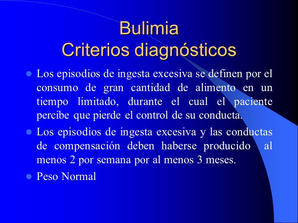 Bulimia Criterios diagnósticos Los episodios de ingesta excesiva se definen por el consumo de gran cantidad de alimento en un tiempo limitado, durante