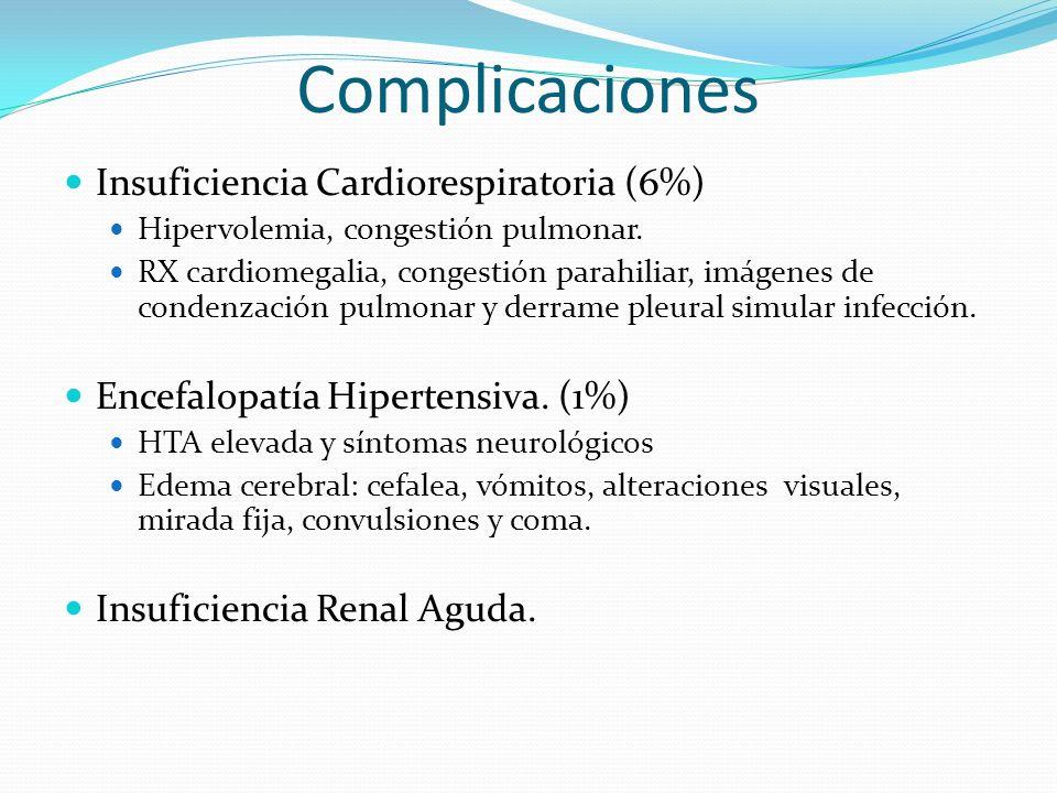 Complicaciones Insuficiencia Cardiorespiratoria (6%) Hipervolemia, congestión pulmonar. RX cardiomegalia, congestión parahiliar, imágenes de condenzac