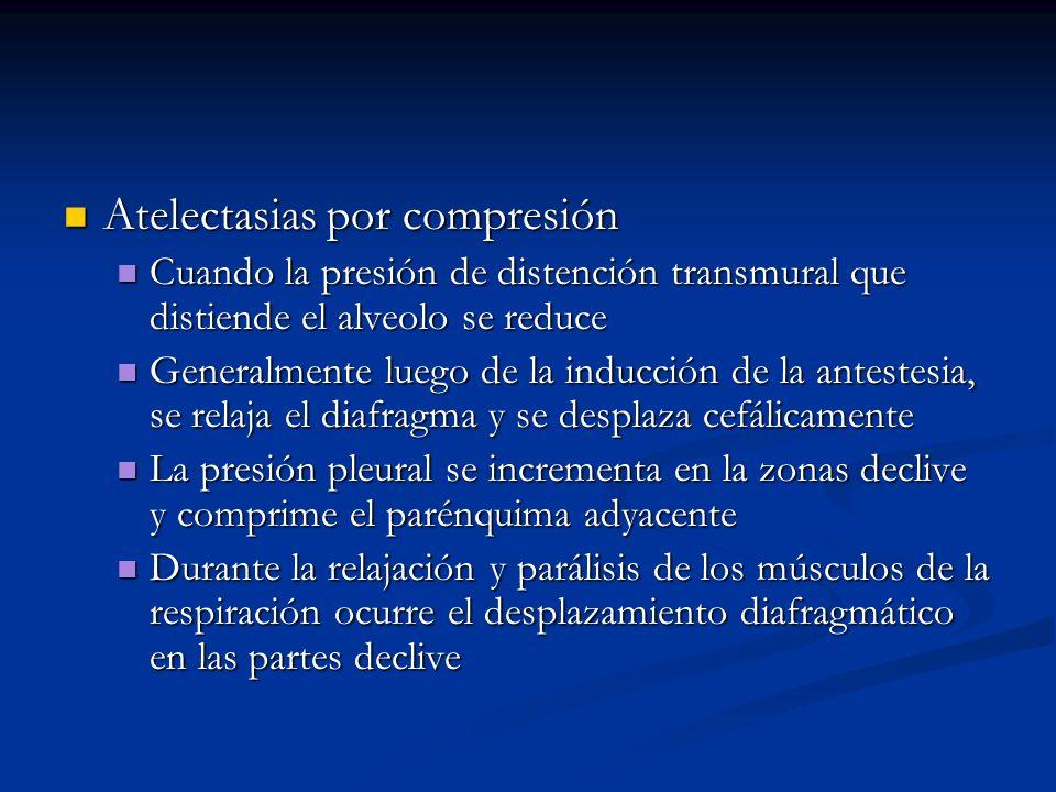 Atelectasias por compresión Atelectasias por compresión Cuando la presión de distención transmural que distiende el alveolo se reduce Cuando la presió