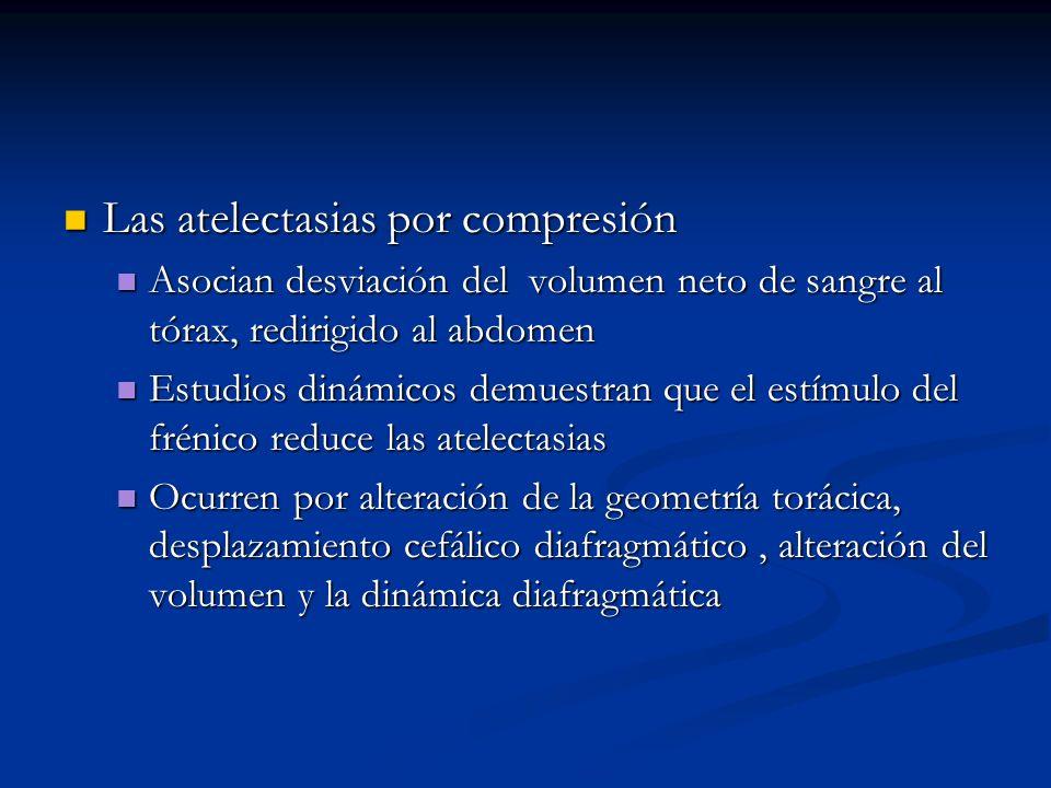 Las atelectasias por compresión Las atelectasias por compresión Asocian desviación del volumen neto de sangre al tórax, redirigido al abdomen Asocian