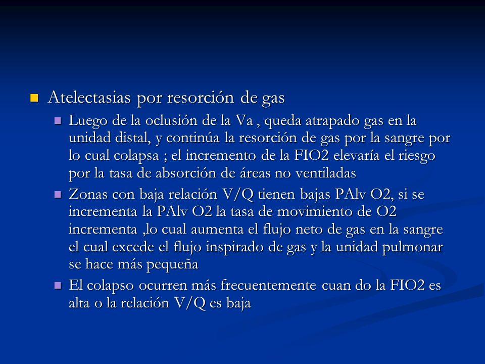 Atelectasias por resorción de gas Atelectasias por resorción de gas Luego de la oclusión de la Va, queda atrapado gas en la unidad distal, y continúa