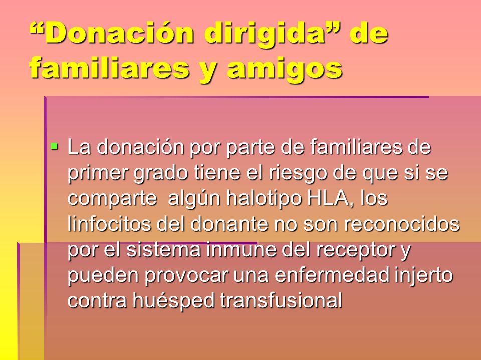 Donación dirigida de familiares y amigos La donación por parte de familiares de primer grado tiene el riesgo de que si se comparte algún halotipo HLA,