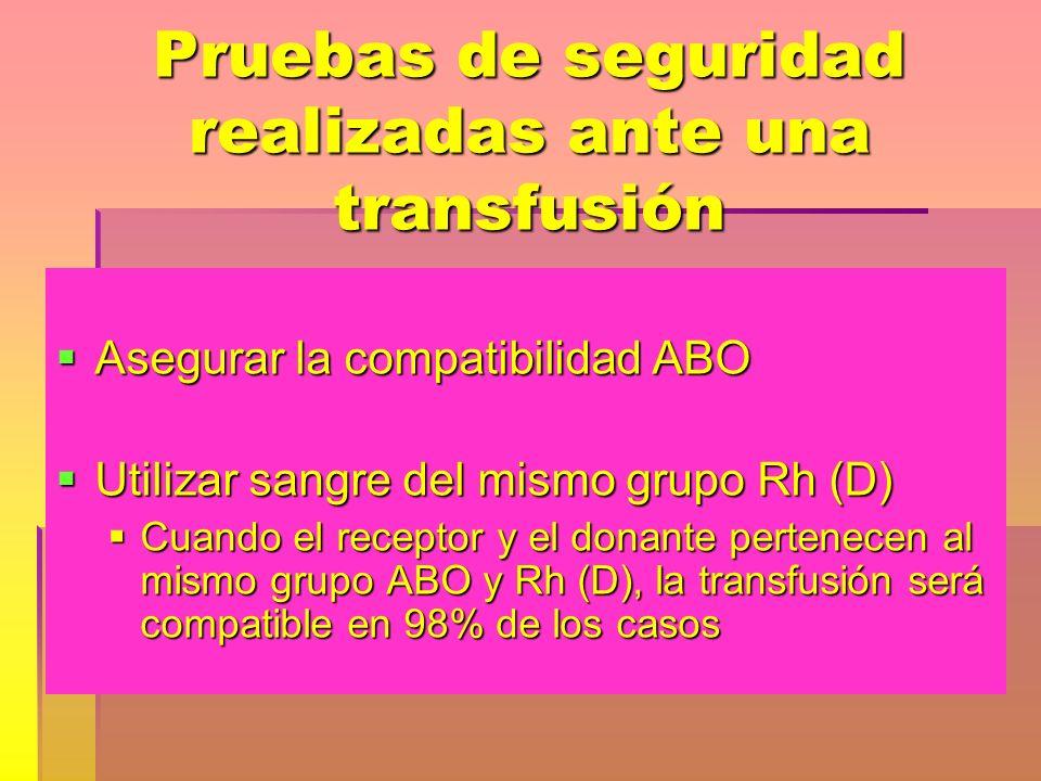 Pruebas de seguridad realizadas ante una transfusión Asegurar la compatibilidad ABO Asegurar la compatibilidad ABO Utilizar sangre del mismo grupo Rh