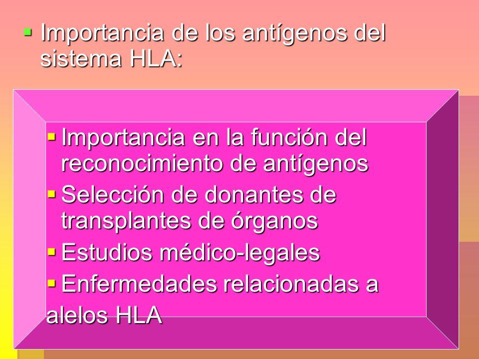 Importancia de los antígenos del sistema HLA: Importancia de los antígenos del sistema HLA: Importancia en la función del reconocimiento de antígenos