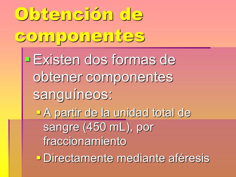 Obtención de componentes Existen dos formas de obtener componentes sanguíneos: Existen dos formas de obtener componentes sanguíneos: A partir de la un
