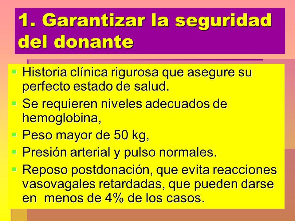 1. Garantizar la seguridad del donante Historia clínica rigurosa que asegure su perfecto estado de salud. Historia clínica rigurosa que asegure su per