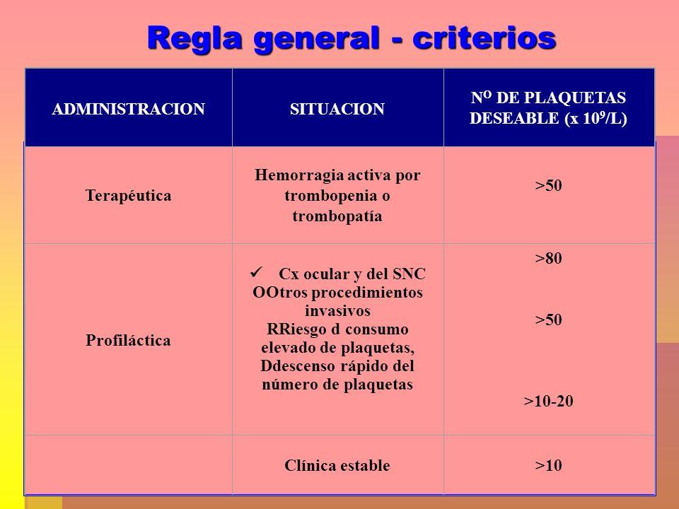 Regla general - criterios ADMINISTRACIONSITUACION N O DE PLAQUETAS DESEABLE (x 10 9 /L) Terapéutica Hemorragia activa por trombopenia o trombopatía >5