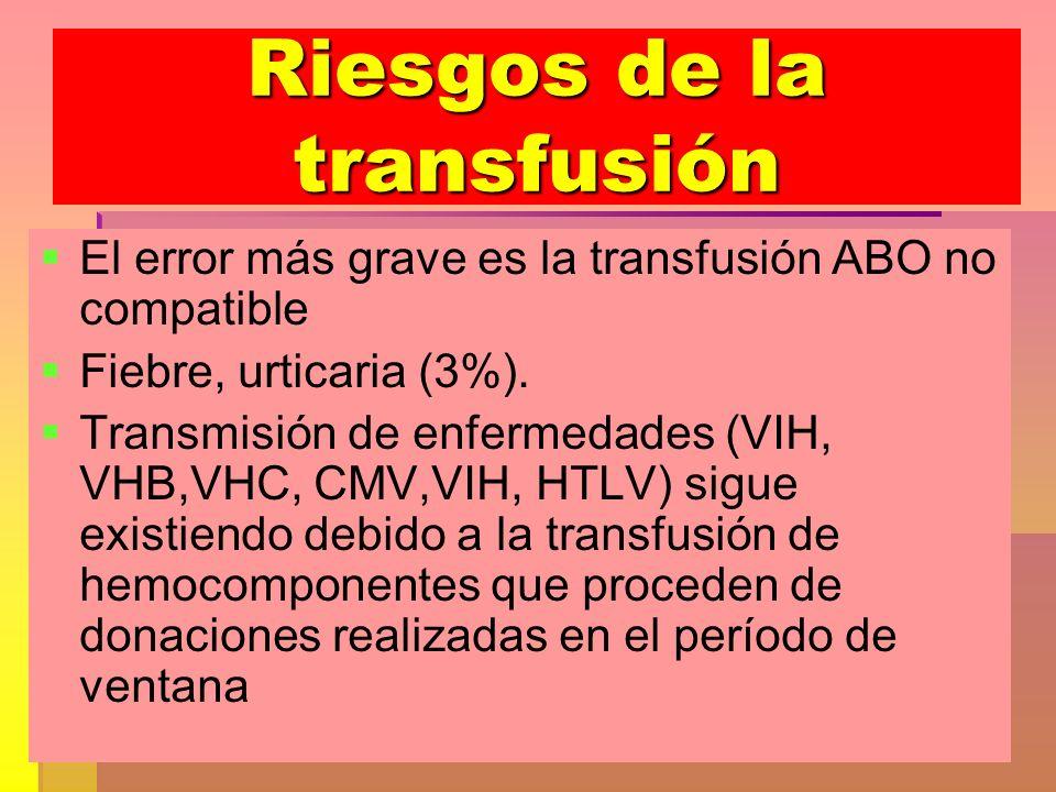 Riesgos de la transfusión El error más grave es la transfusión ABO no compatible Fiebre, urticaria (3%). Transmisión de enfermedades (VIH, VHB,VHC, CM