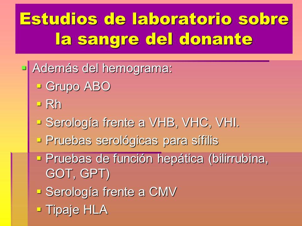 Estudios de laboratorio sobre la sangre del donante Además del hemograma: Además del hemograma: Grupo ABO Grupo ABO Rh Rh Serología frente a VHB, VHC,
