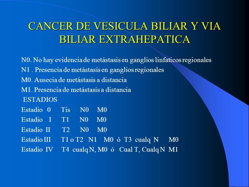CANCER DE VESICULA BILIAR Y VIA BILIAR EXTRAHEPATICA N0. No hay evidencia de metástasis en ganglios linfaticos regionales N1. Presencia de metástasis